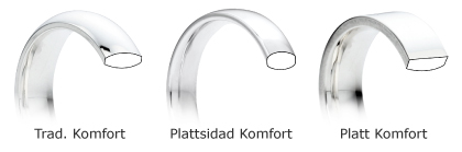 Trad. Komfort, Plattsidad Komfort, Platt Komfort