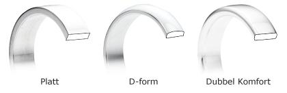Platt, D-form, Dubbel Komfort