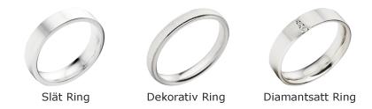 Slät Ring, Dekorativ Ring, Diamantring